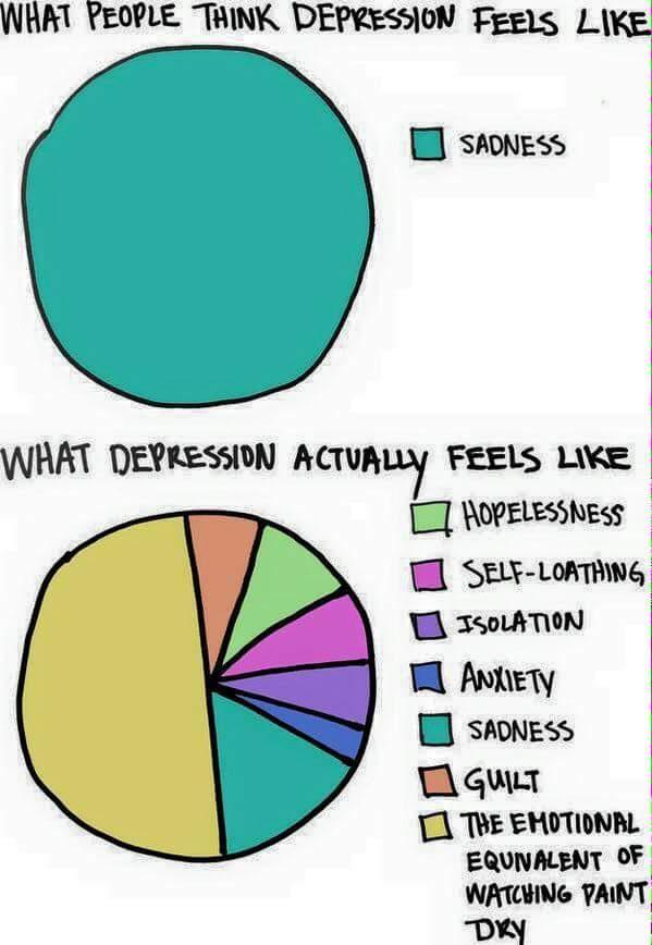 depression-looks-like
